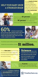 3keyyears infographic